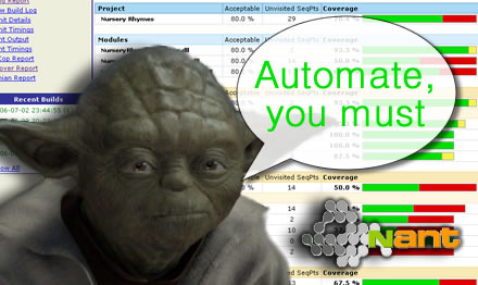 Automated Income